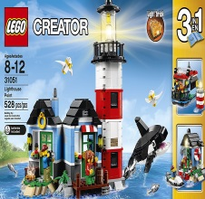 http://findit.gmilcs.org/polaris/search/searchresults.aspx?ctx=13.1033.0.0.3&type=Keyword&term=LEGO%20CREATOR%20:%20Lakeside%20Lodge.&by=KW&sort=RELEVANCE&limit=(AB=13%20OR%20AB=31)&query=&page=0&searchid=7